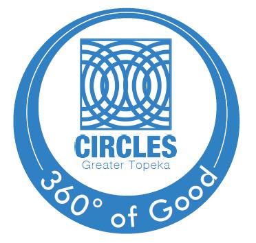 Circles 360 logo